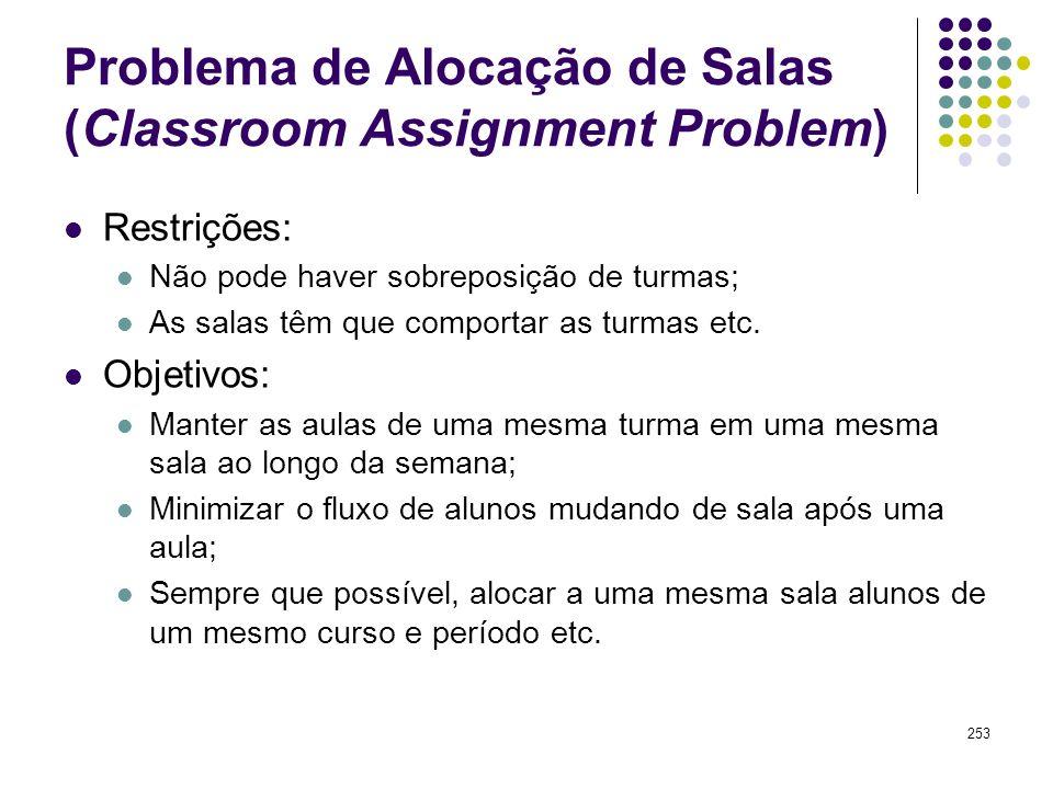 253 Problema de Alocação de Salas (Classroom Assignment Problem) Restrições: Não pode haver sobreposição de turmas; As salas têm que comportar as turm