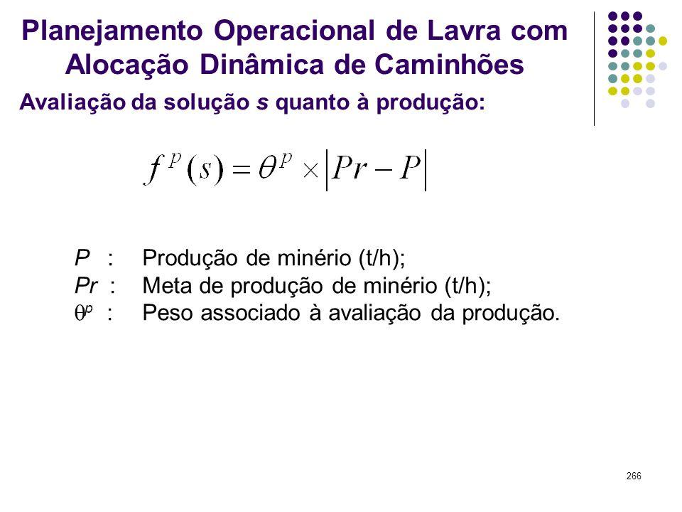 266 Avaliação da solução s quanto à produção: Planejamento Operacional de Lavra com Alocação Dinâmica de Caminhões P :Produção de minério (t/h); Pr :M