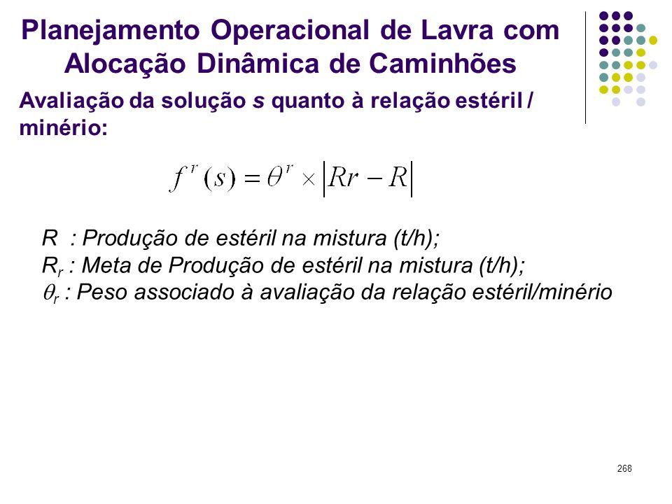 268 Avaliação da solução s quanto à relação estéril / minério: Planejamento Operacional de Lavra com Alocação Dinâmica de Caminhões R : Produção de es
