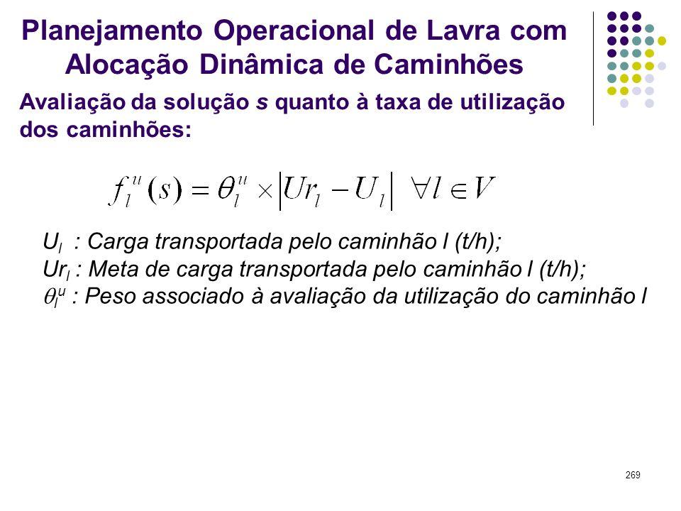 269 Avaliação da solução s quanto à taxa de utilização dos caminhões: Planejamento Operacional de Lavra com Alocação Dinâmica de Caminhões U l : Carga