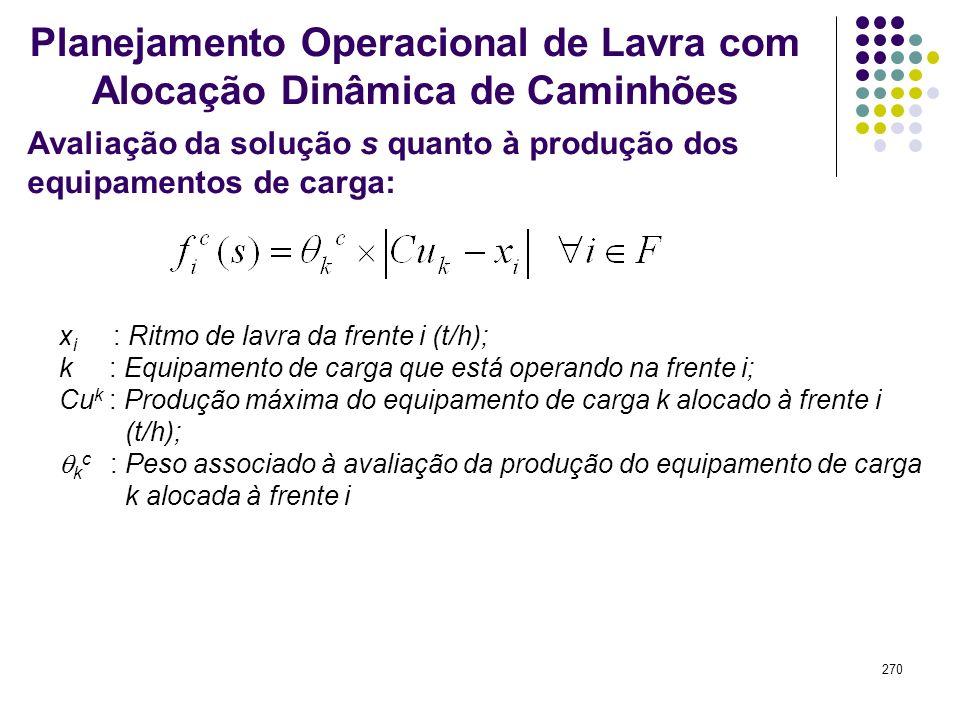 270 Avaliação da solução s quanto à produção dos equipamentos de carga: Planejamento Operacional de Lavra com Alocação Dinâmica de Caminhões x i : Rit