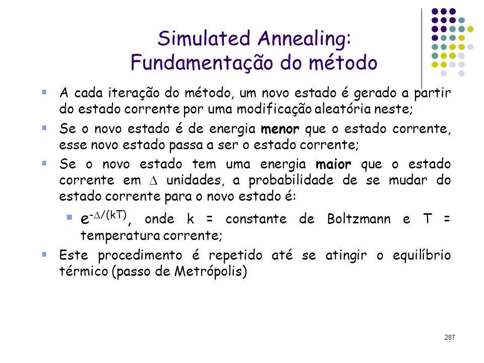 287 Simulated Annealing: Fundamentação do método A cada iteração do método, um novo estado é gerado a partir do estado corrente por uma modificação al