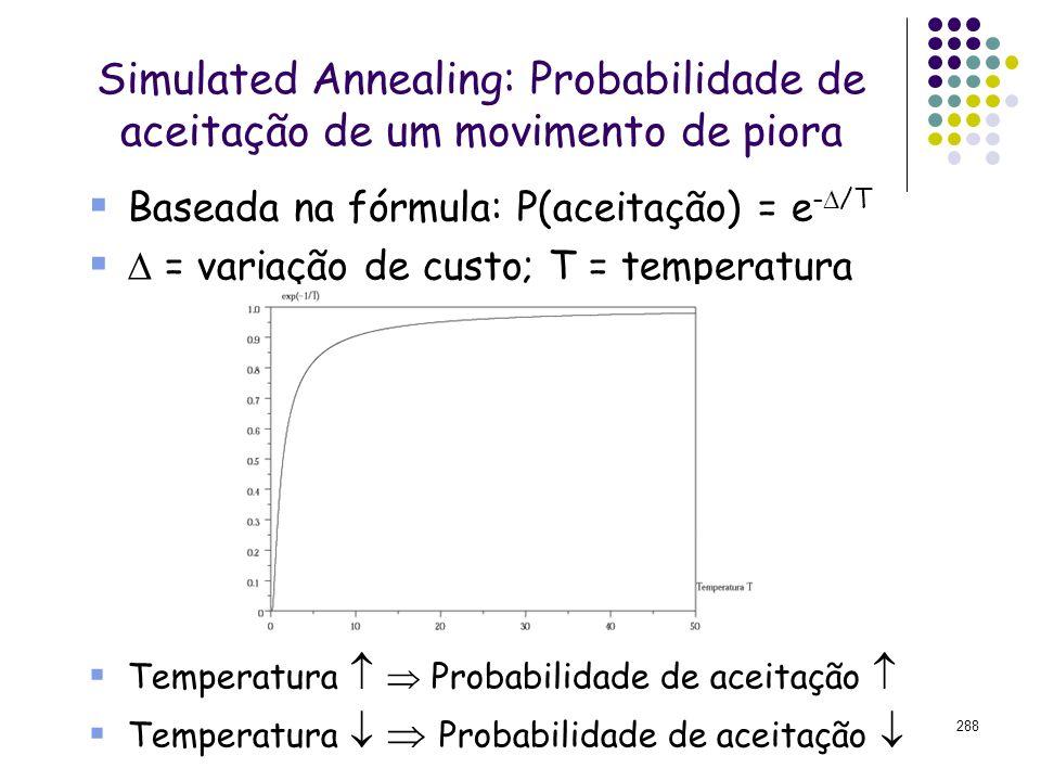288 Simulated Annealing: Probabilidade de aceitação de um movimento de piora Baseada na fórmula: P(aceitação) = e - /T = variação de custo; T = temper