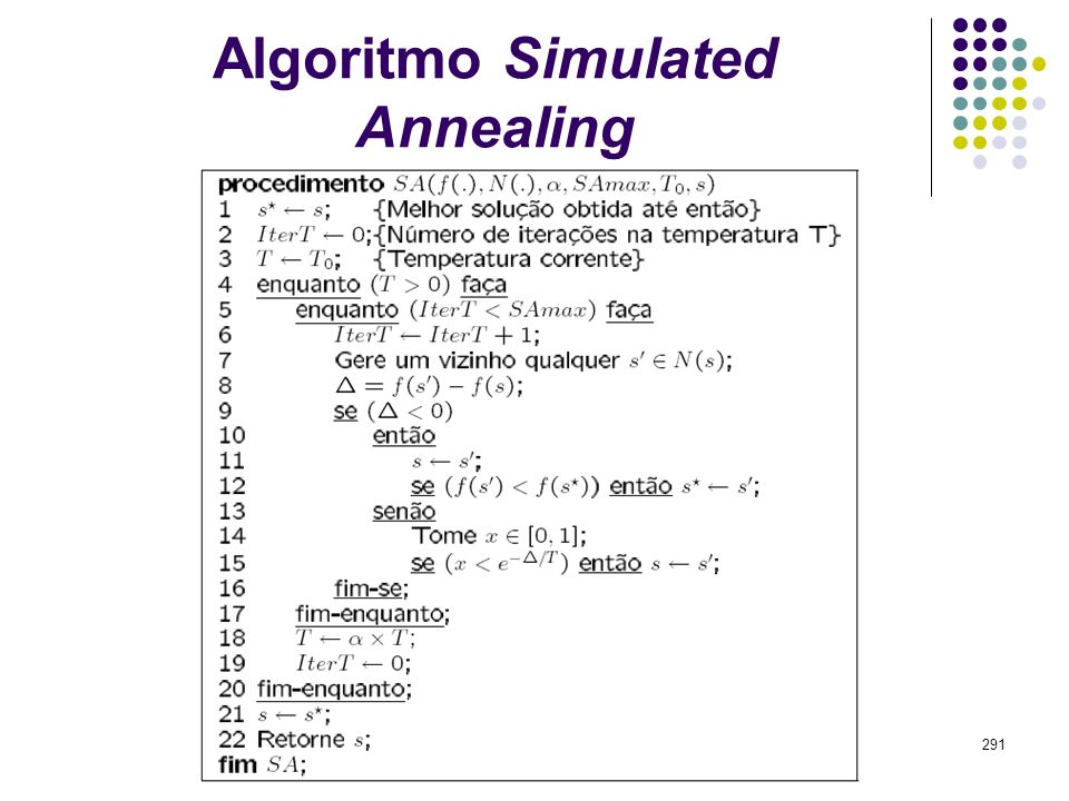 291 Algoritmo Simulated Annealing