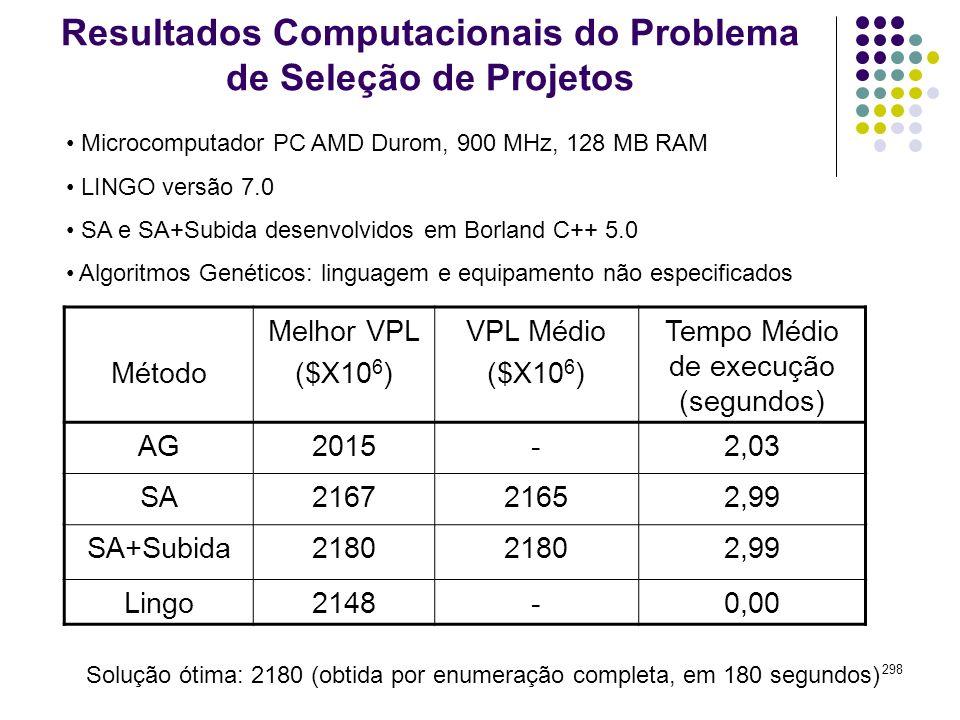 298 Resultados Computacionais do Problema de Seleção de Projetos Método Melhor VPL ($X10 6 ) VPL Médio ($X10 6 ) Tempo Médio de execução (segundos) AG