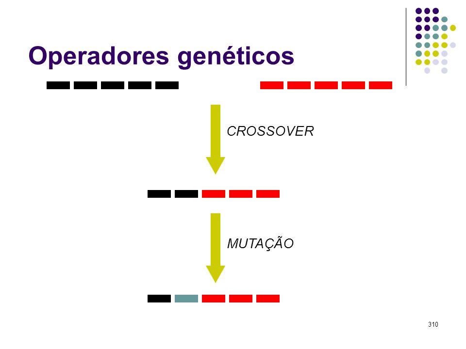 310 Operadores genéticos CROSSOVER MUTAÇÃO