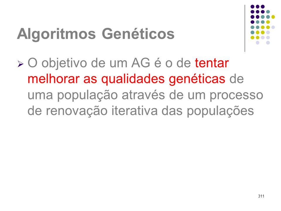 311 Algoritmos Genéticos O objetivo de um AG é o de tentar melhorar as qualidades genéticas de uma população através de um processo de renovação itera