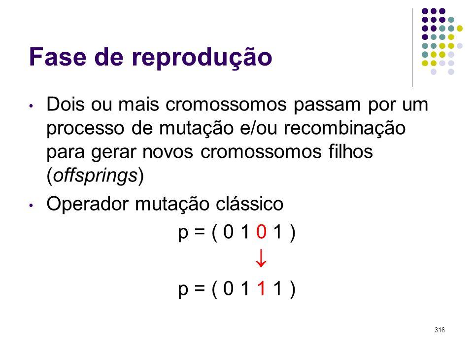 316 Fase de reprodução Dois ou mais cromossomos passam por um processo de mutação e/ou recombinação para gerar novos cromossomos filhos (offsprings) O