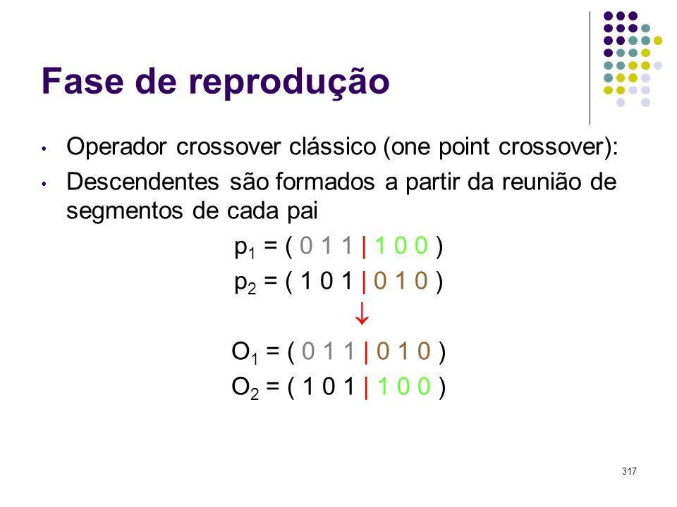 317 Fase de reprodução Operador crossover clássico (one point crossover): Descendentes são formados a partir da reunião de segmentos de cada pai p 1 =