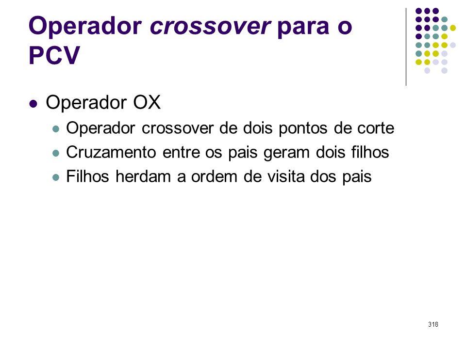 318 Operador crossover para o PCV Operador OX Operador crossover de dois pontos de corte Cruzamento entre os pais geram dois filhos Filhos herdam a or