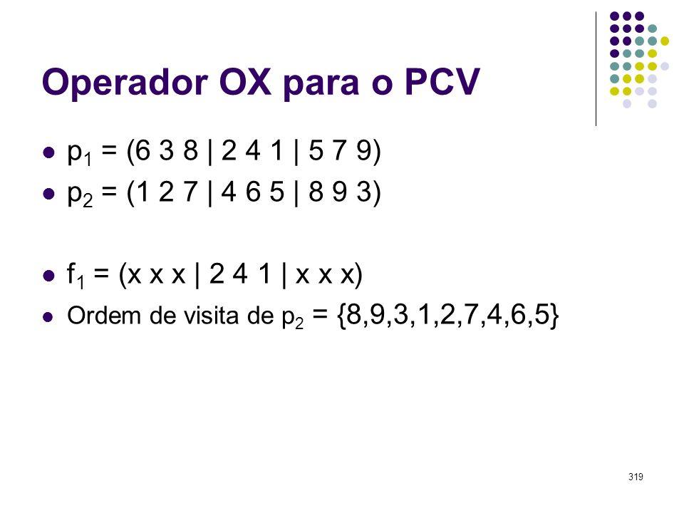 319 Operador OX para o PCV p 1 = (6 3 8 | 2 4 1 | 5 7 9) p 2 = (1 2 7 | 4 6 5 | 8 9 3) f 1 = (x x x | 2 4 1 | x x x) Ordem de visita de p 2 = {8,9,3,1