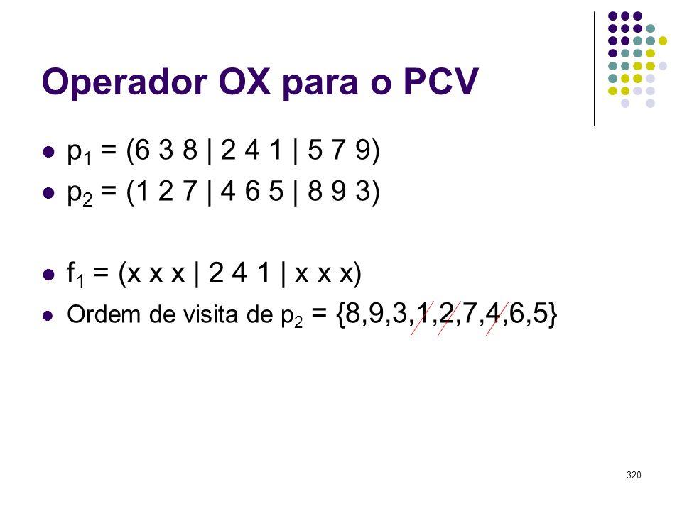 320 Operador OX para o PCV p 1 = (6 3 8 | 2 4 1 | 5 7 9) p 2 = (1 2 7 | 4 6 5 | 8 9 3) f 1 = (x x x | 2 4 1 | x x x) Ordem de visita de p 2 = {8,9,3,1