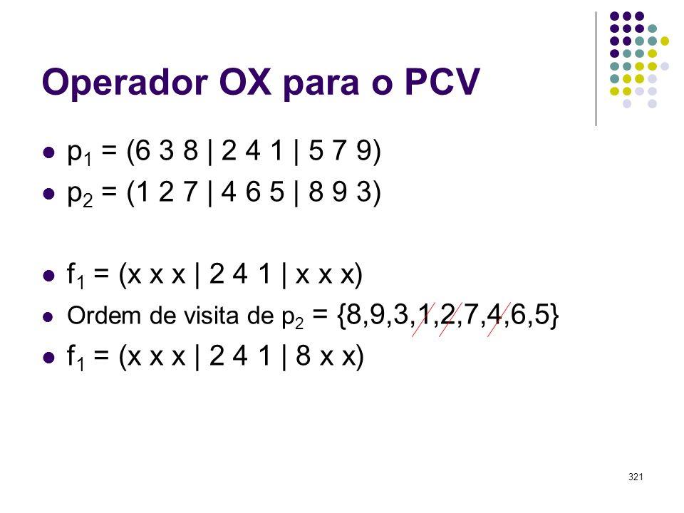 321 Operador OX para o PCV p 1 = (6 3 8 | 2 4 1 | 5 7 9) p 2 = (1 2 7 | 4 6 5 | 8 9 3) f 1 = (x x x | 2 4 1 | x x x) Ordem de visita de p 2 = {8,9,3,1