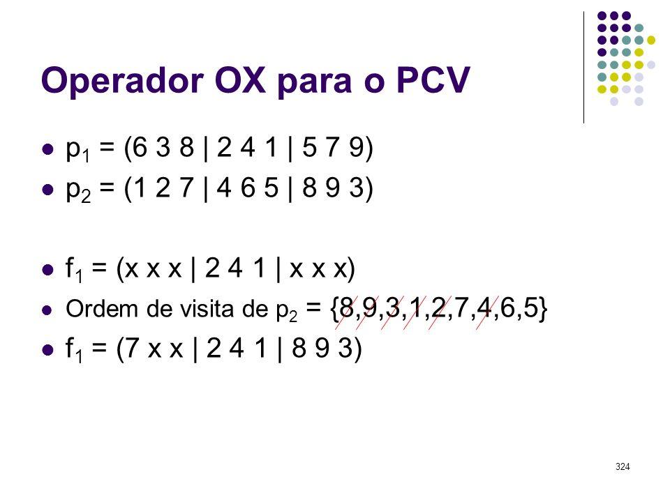 324 Operador OX para o PCV p 1 = (6 3 8 | 2 4 1 | 5 7 9) p 2 = (1 2 7 | 4 6 5 | 8 9 3) f 1 = (x x x | 2 4 1 | x x x) Ordem de visita de p 2 = {8,9,3,1