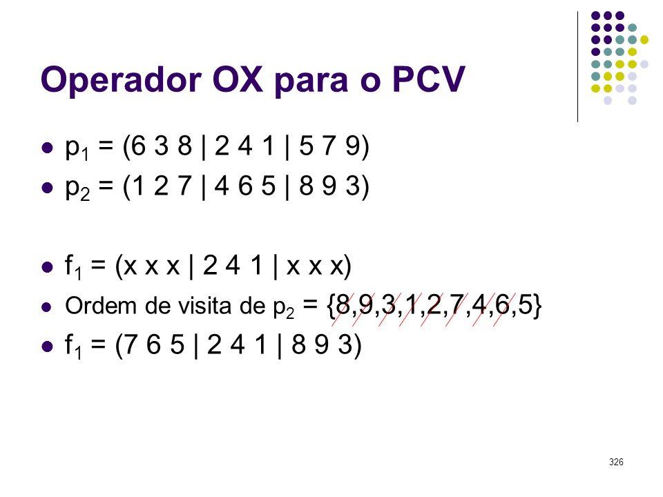 326 Operador OX para o PCV p 1 = (6 3 8 | 2 4 1 | 5 7 9) p 2 = (1 2 7 | 4 6 5 | 8 9 3) f 1 = (x x x | 2 4 1 | x x x) Ordem de visita de p 2 = {8,9,3,1