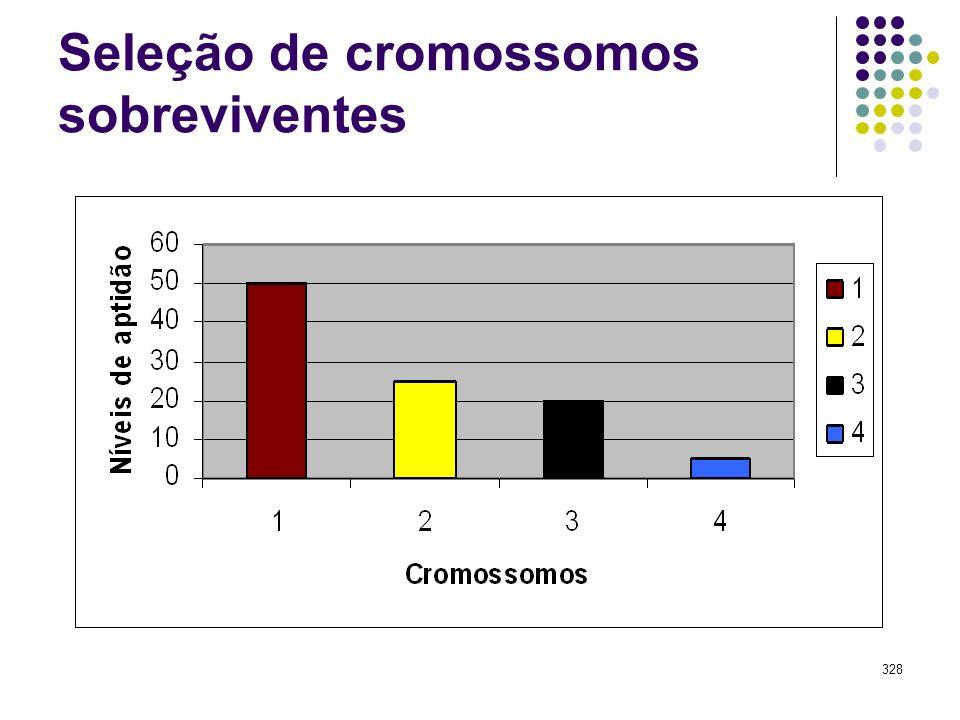 328 Seleção de cromossomos sobreviventes