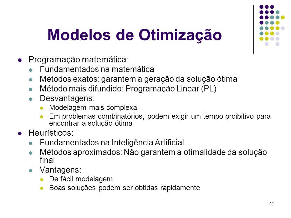 33 Modelos de Otimização Programação matemática: Fundamentados na matemática Métodos exatos: garantem a geração da solução ótima Método mais difundido