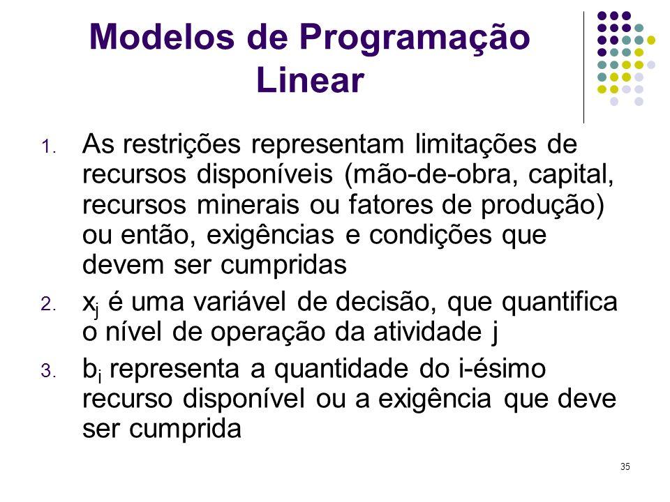 35 Modelos de Programação Linear 1. As restrições representam limitações de recursos disponíveis (mão-de-obra, capital, recursos minerais ou fatores d