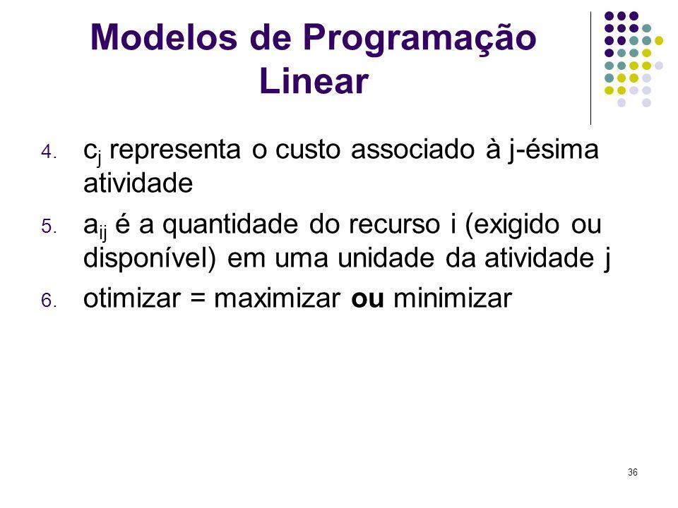 36 Modelos de Programação Linear 4. c j representa o custo associado à j-ésima atividade 5. a ij é a quantidade do recurso i (exigido ou disponível) e
