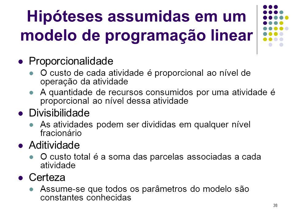 38 Hipóteses assumidas em um modelo de programação linear Proporcionalidade O custo de cada atividade é proporcional ao nível de operação da atividade
