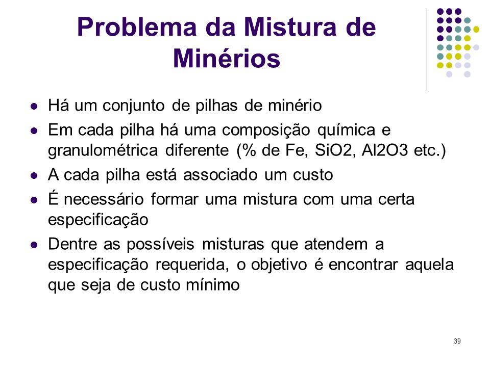 39 Problema da Mistura de Minérios Há um conjunto de pilhas de minério Em cada pilha há uma composição química e granulométrica diferente (% de Fe, Si