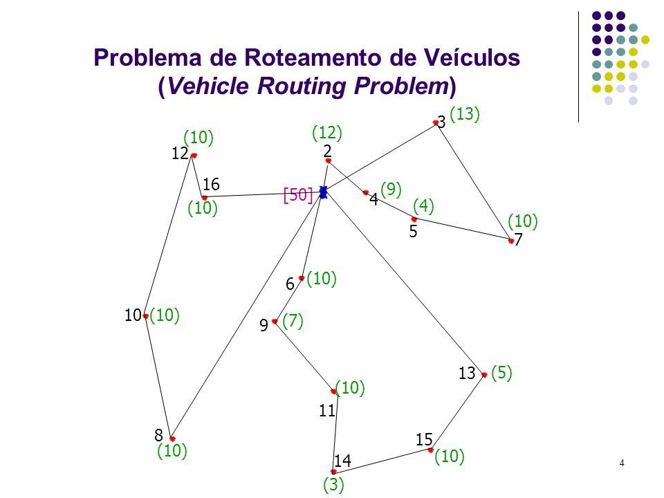 5 Problema de Roteamento de Veículos (Vehicle Routing Problem) 3 4 5 2 6 7 9 11 (9) (12) (13) (4) (10) [50] (10) (7) (10) (5) (10) (3) (10) 13 15 14 8 10 12 16 Dentre todas as possíveis roteirizações, determine aquela que minimiza a distância total percorrida
