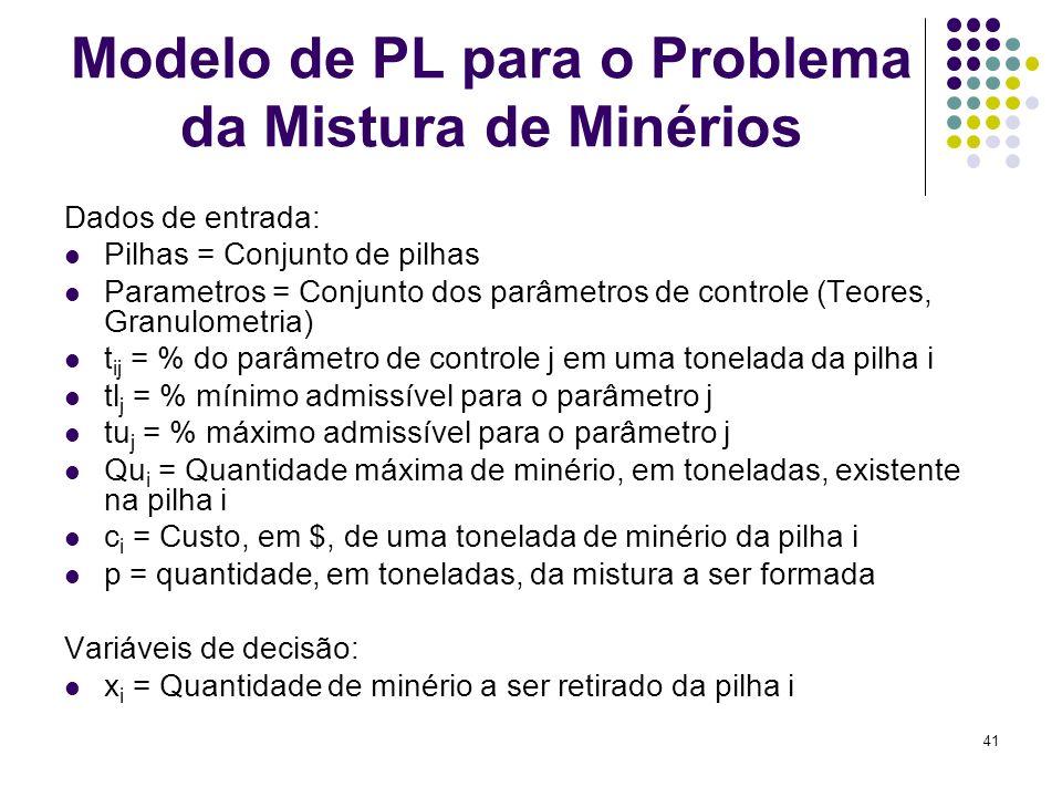 41 Modelo de PL para o Problema da Mistura de Minérios Dados de entrada: Pilhas = Conjunto de pilhas Parametros = Conjunto dos parâmetros de controle