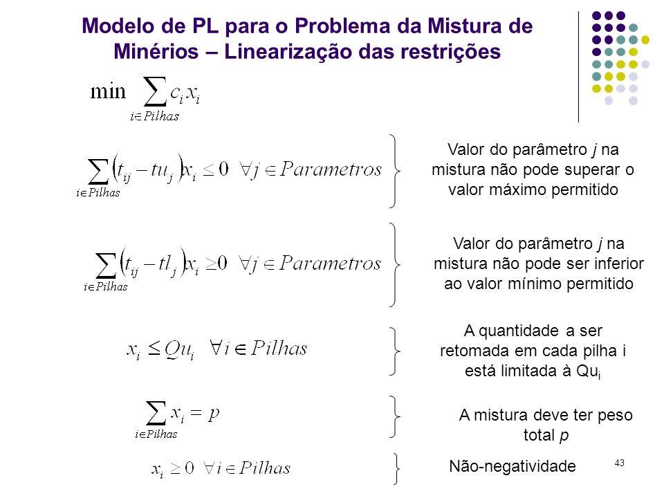 43 Modelo de PL para o Problema da Mistura de Minérios – Linearização das restrições Valor do parâmetro j na mistura não pode superar o valor máximo p