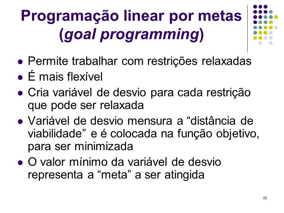 45 Programação linear por metas (goal programming) Permite trabalhar com restrições relaxadas É mais flexível Cria variável de desvio para cada restri