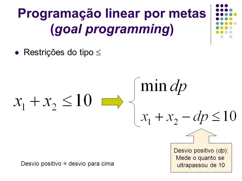 46 Programação linear por metas (goal programming) Restrições do tipo Desvio positivo (dp): Mede o quanto se ultrapassou de 10 Desvio positivo = desvi