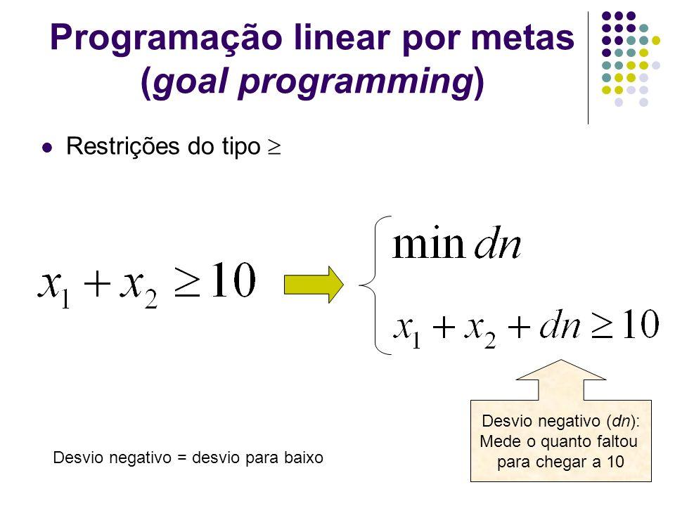 47 Programação linear por metas (goal programming) Restrições do tipo Desvio negativo (dn): Mede o quanto faltou para chegar a 10 Desvio negativo = de