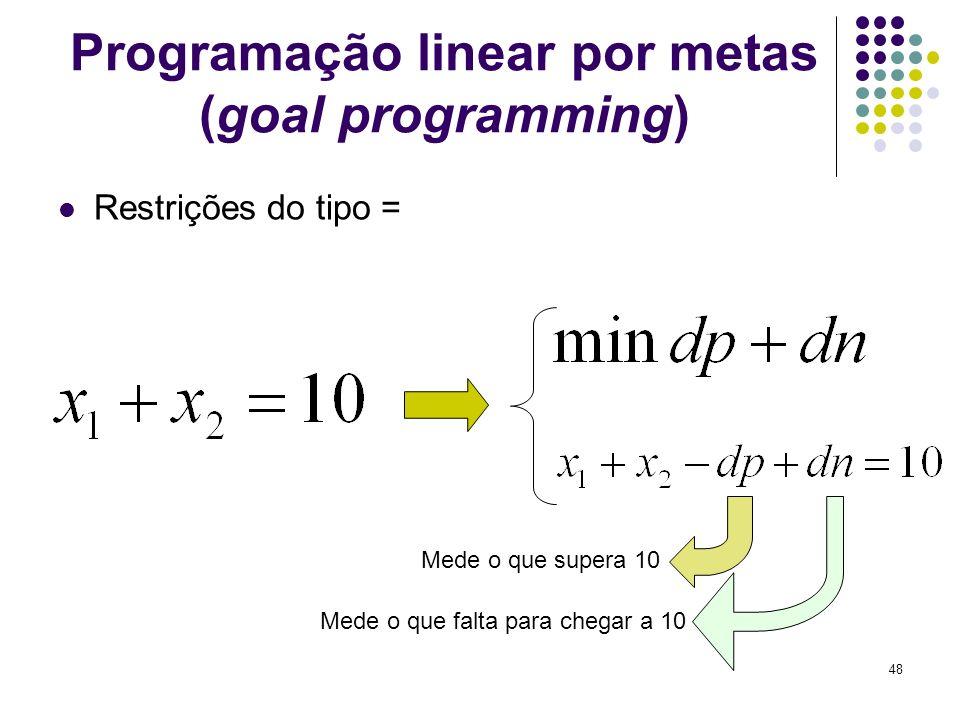 48 Programação linear por metas (goal programming) Restrições do tipo = Mede o que supera 10 Mede o que falta para chegar a 10