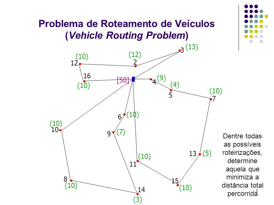 5 Problema de Roteamento de Veículos (Vehicle Routing Problem) 3 4 5 2 6 7 9 11 (9) (12) (13) (4) (10) [50] (10) (7) (10) (5) (10) (3) (10) 13 15 14 8