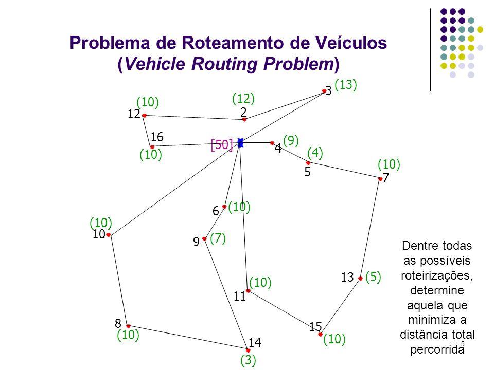 76 Princípio de funcionamento do Algoritmo SIMPLEX VBx1x1 x2x2 x3x3 x4x4 x5x5 (L 1 )x3x3 101002 (L 2 )x4x4 010102 (L 3 )x5x5 110013 (L 4 )12000z L 3 -L 2 + L 3 L 4 -2L 2 + L 4 Transformações elementares: