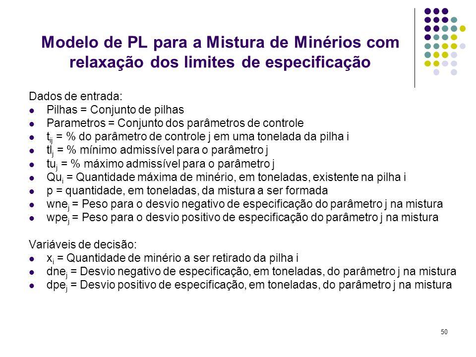 50 Modelo de PL para a Mistura de Minérios com relaxação dos limites de especificação Dados de entrada: Pilhas = Conjunto de pilhas Parametros = Conju