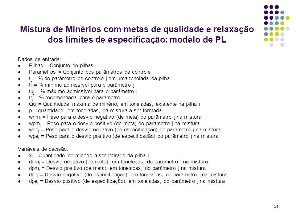 54 Mistura de Minérios com metas de qualidade e relaxação dos limites de especificação: modelo de PL Dados de entrada: Pilhas = Conjunto de pilhas Par