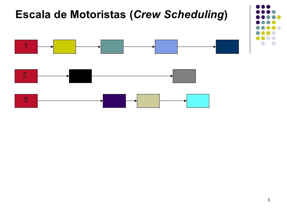 6 Escala de Motoristas (Crew Scheduling) 1 2 3