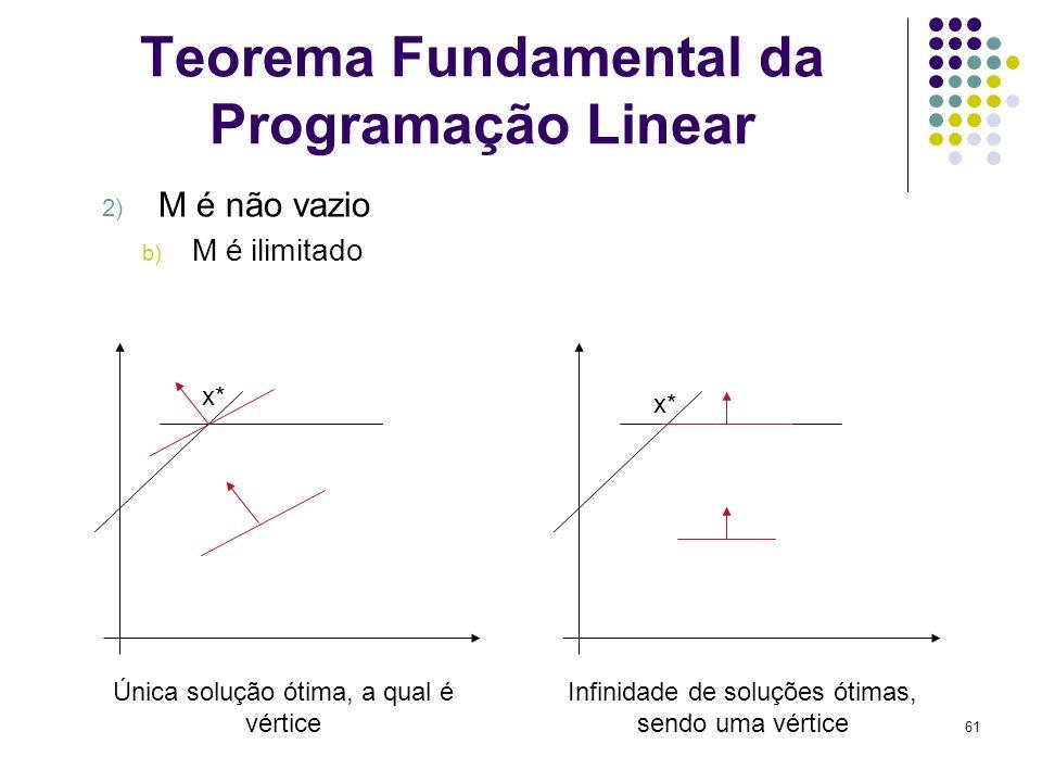61 Teorema Fundamental da Programação Linear 2) M é não vazio b) M é ilimitado Única solução ótima, a qual é vértice Infinidade de soluções ótimas, se