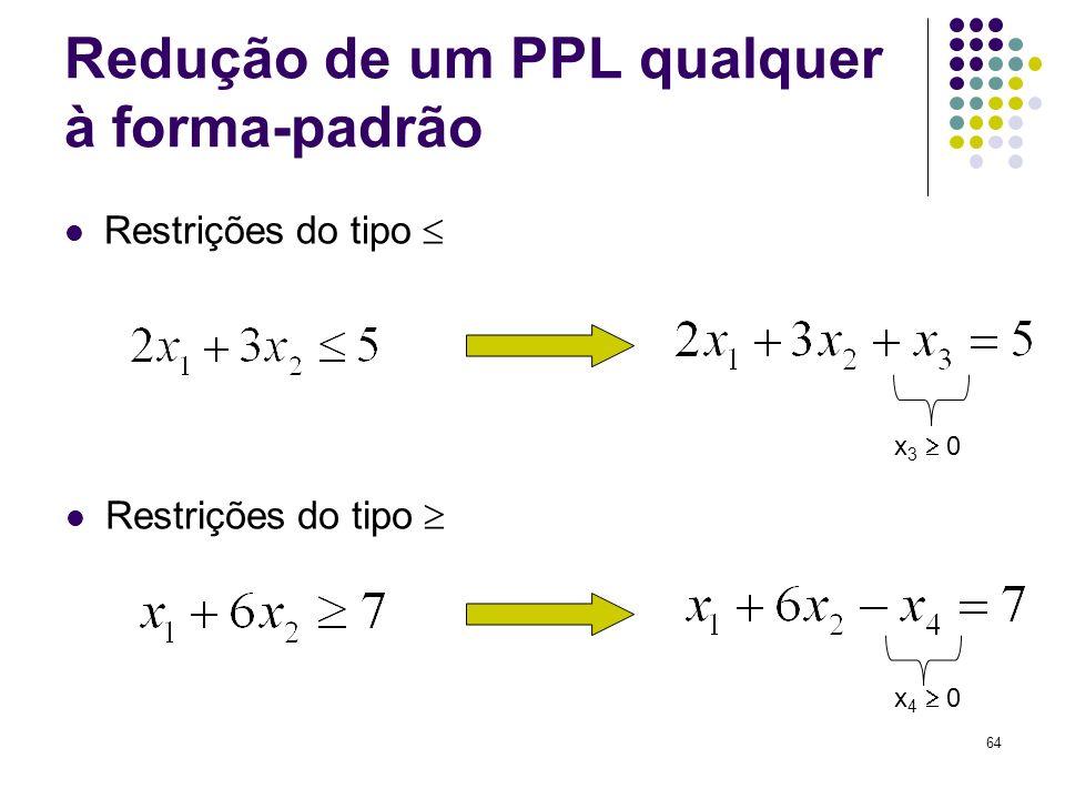 64 Redução de um PPL qualquer à forma-padrão Restrições do tipo x 4 0 x 3 0