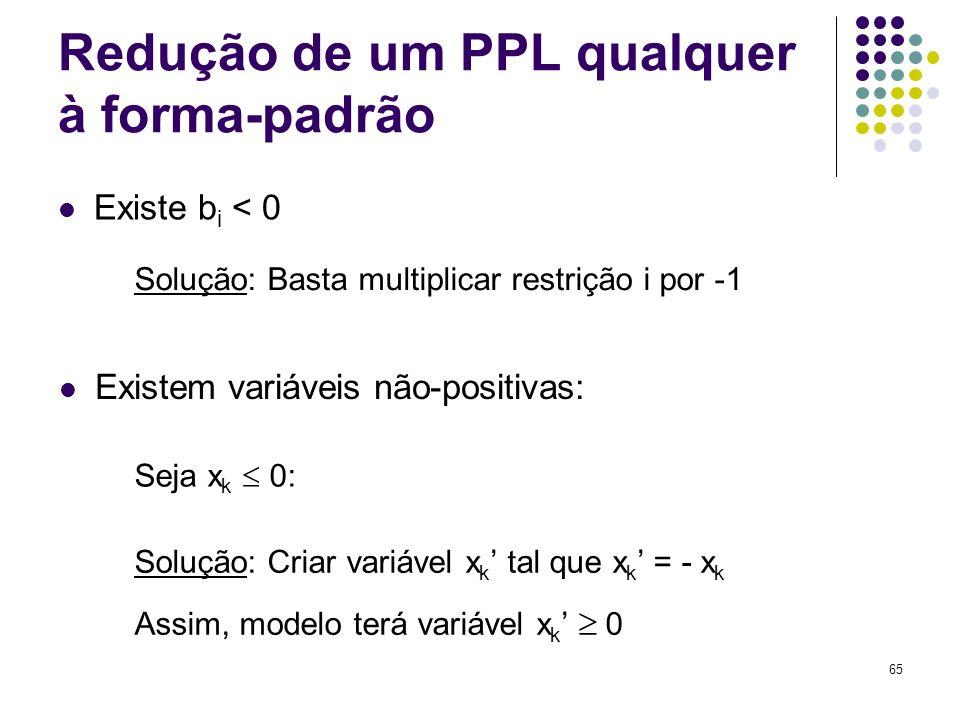 65 Redução de um PPL qualquer à forma-padrão Existe b i < 0 Existem variáveis não-positivas: Seja x k 0: Solução: Criar variável x k tal que x k = - x