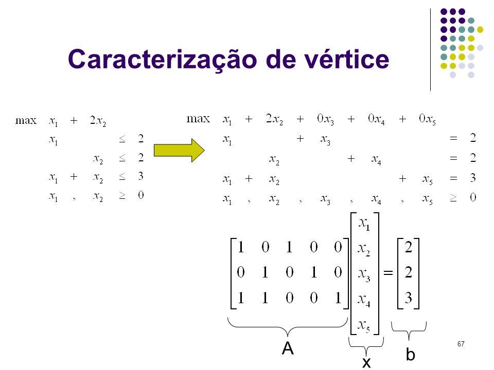 67 Caracterização de vértice A x b