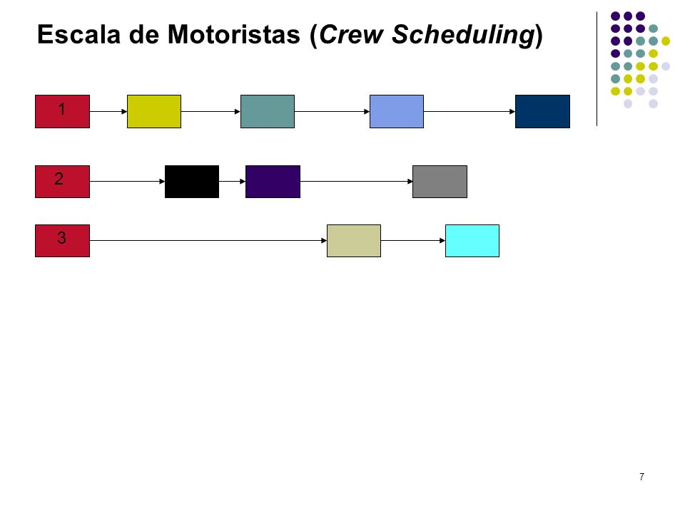 188 O MODELO BASEADO EM PROGRAMAÇÃO POR METAS Parâmetros do modelo Pátio: Conjunto de pátios, no caso, Pátio = {A, B, C}; Baliza(k): Conjunto de balizas do pátio k.