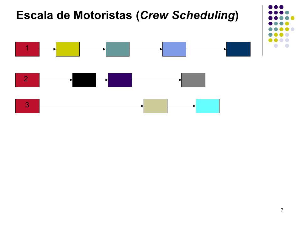 98 Método das Duas Fases VBx1x1 x2x2 x3x3 x4x4 x5x5 (L 1 )x1x1 10002 (L 2 )x4x4 00111 (L 3 )x2x2 01101 (L 4 )0002z-4 L 4 -2L 2 + L 4 L 3 L 2 + L 3