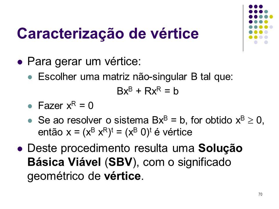 70 Caracterização de vértice Para gerar um vértice: Escolher uma matriz não-singular B tal que: Bx B + Rx R = b Fazer x R = 0 Se ao resolver o sistema