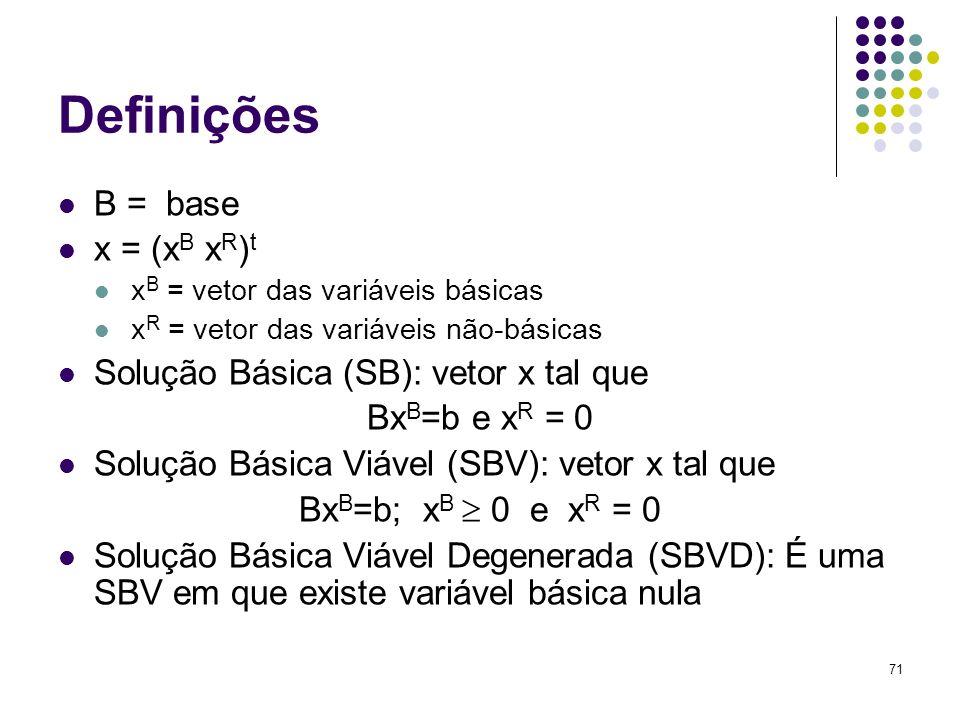 71 Definições B = base x = (x B x R ) t x B = vetor das variáveis básicas x R = vetor das variáveis não-básicas Solução Básica (SB): vetor x tal que B