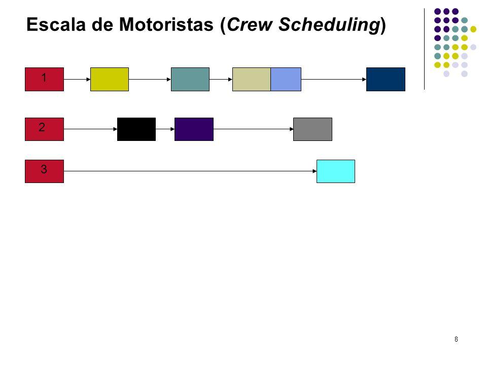 99 Método das Duas Fases VBx1x1 x2x2 x3x3 x4x4 x5x5 (L 1 )x1x1 10002 (L 2 )x5x5 00111 (L 3 )x2x2 010102 (L 4 )001-20z-6 x 3 pode entrar na base melhorando o valor de z indefinidamente.