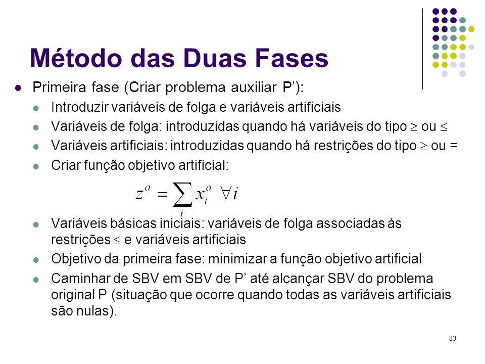 83 Método das Duas Fases Primeira fase (Criar problema auxiliar P): Introduzir variáveis de folga e variáveis artificiais Variáveis de folga: introduz