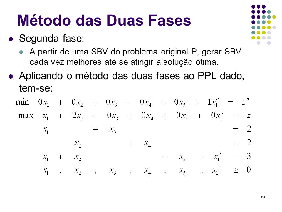 84 Método das Duas Fases Segunda fase: A partir de uma SBV do problema original P, gerar SBV cada vez melhores até se atingir a solução ótima. Aplican