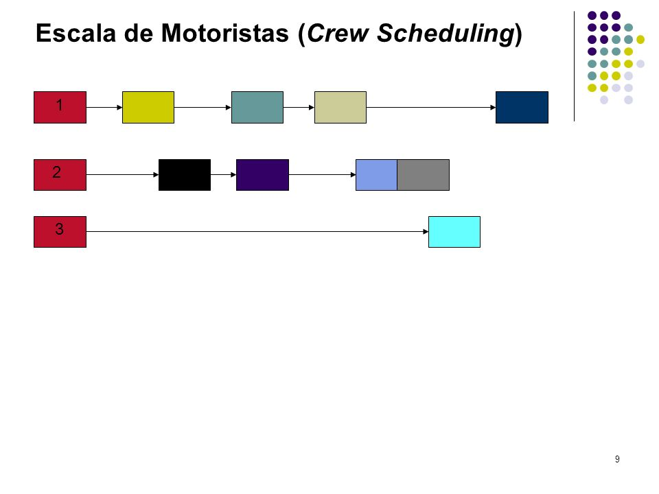 170 Restrições ligadas à Alocação das Carregadeiras (1) F1 Cg1 Cg2 Cg3 F2 Alocação Dinâmica de Caminhões Em uma frente só pode estar operando uma carregadeira, no máximo