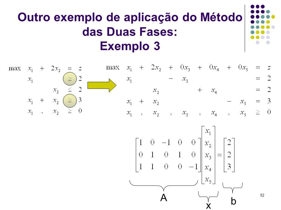 92 Outro exemplo de aplicação do Método das Duas Fases: Exemplo 3 A x b